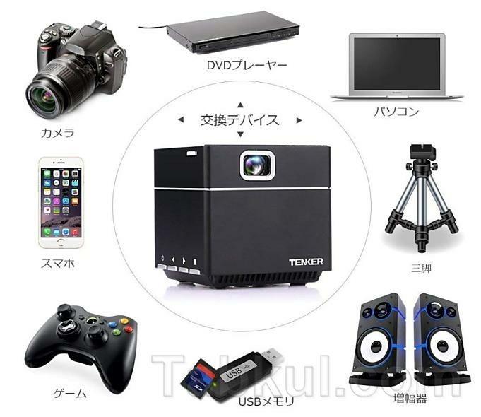 TENKER-DLP-Projector-review-tabkul.com.04