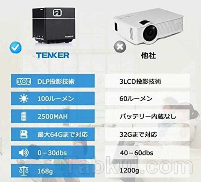 TENKER-DLP-Projector-review-tabkul.com