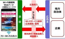 ドコモが誰でも無料のWi-Fiサービス『アドWi-Fi』発表、9/26より渋谷区で提供開始