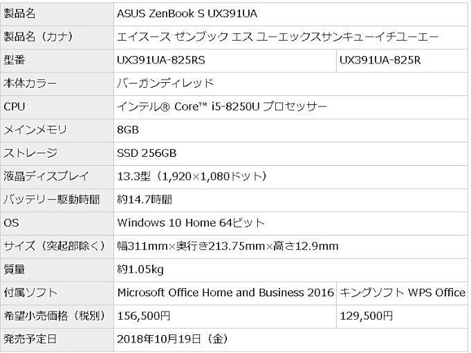 ASUS-ZenBook-S-UX391UA_UX391UA-825R-Spec