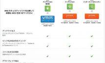 「AVG アンチウイルス」 の販売終了が発表