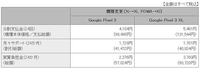 Docomo-pixel-20181010.01