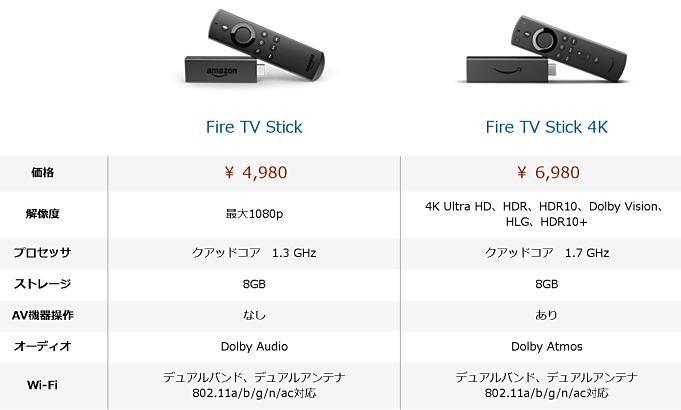 Fire-TV-Stick-4K.01