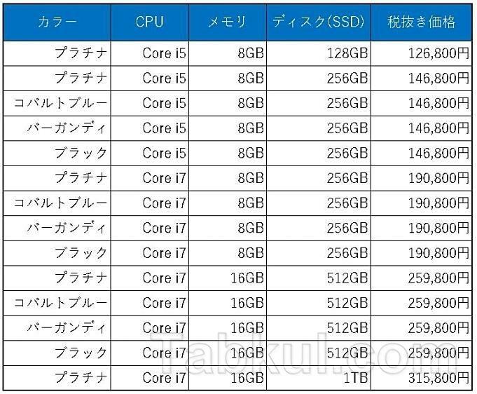 Surface-Laptop-2-20181003.price