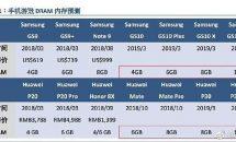 スマホはRAM12GBの時代か、GALAXY S10 XとHUAWEI P30 Proで搭載の可能性