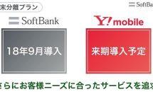 ソフトバンクの携帯値下げ「9月に導入済み」、Y!mobileは2019年に値下げへ