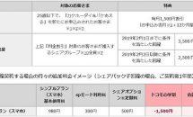 docomo、毎月1500円割引「ドコモの学割」を12月1日スタート