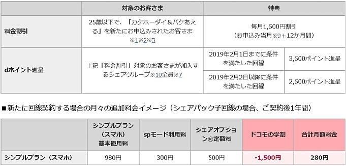docomo-news-20181127