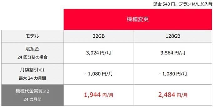 Ymobile-iPhone7-price.1