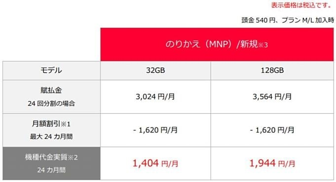 Ymobile-iPhone7-price
