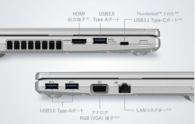 Letsnote-SV8-specs.1