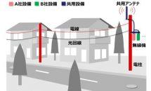 電柱を5G基地局に、東京電力PG/KDDI/ソフトバンク/楽天が実証実験を実施へ