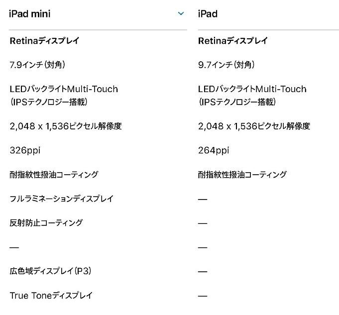 iPadmini5-vs-iPad6-01
