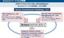 JDIが台湾・中国連合の傘下へ、出資に合意