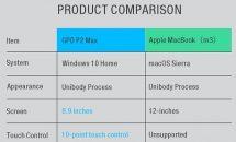 GPD P2 MaxとMacBookのスペック比較表やiPad miniとのサイズ比較を公開