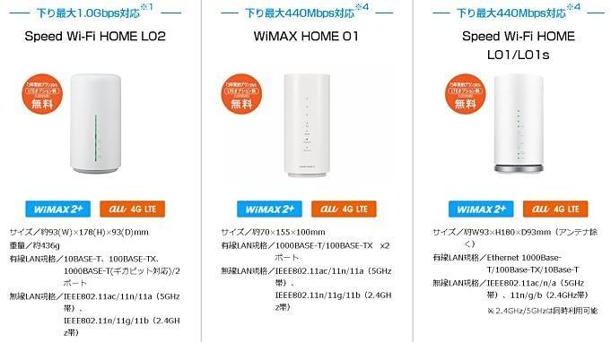 WiMAX-review-tabkul.com-20190520.3
