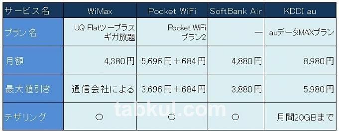 mobile-hikaku-20190519