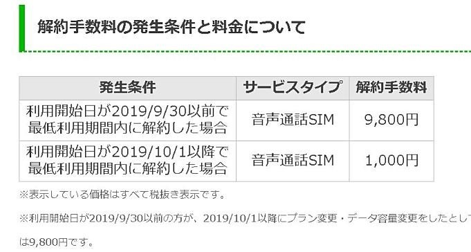 linemobile-news-20190821