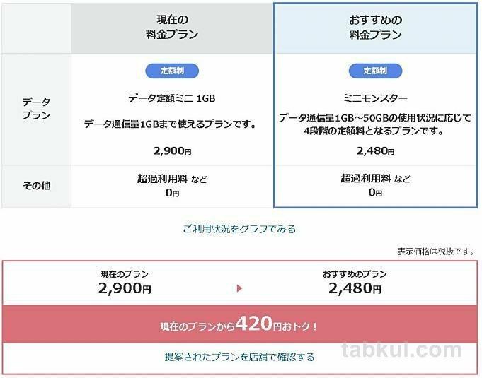 SoftBank-MNP.01