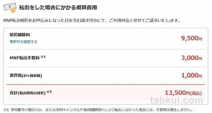 SoftBank-MNP