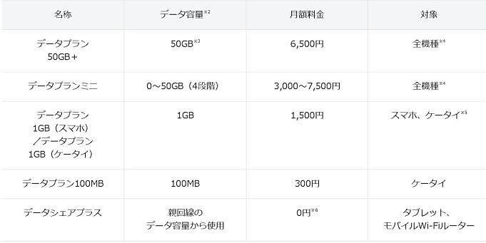 SoftBank-news-20190906.1