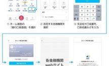 現金化の機能「PayPayマネー」を発表、ユーザー間の送金やYahoo!マネー統合も