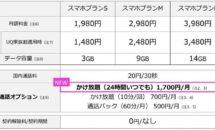 UQ mobile 「かけ放題(24時間いつでも)」発表、12月18日から月額1700円で