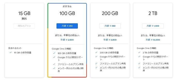Google-Drive-plan