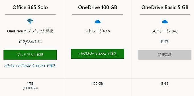 OneDrive-plan