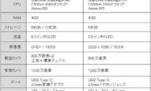 特価の『Pixel 3 XL』と『Pixel 3a』でスペック比較、イヤホンや防水など違い