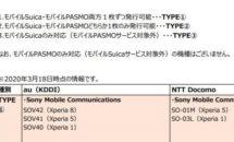 モバイルPASMO騒動、モバイルSuicaと共存できるのは6機種だけ
