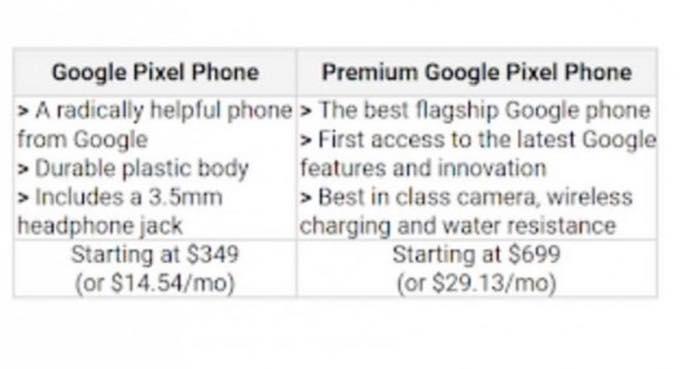 Google pixel 4a pixel 5 prices survery 20200519134016
