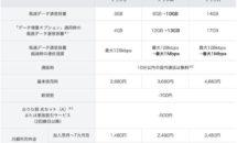ワイモバイルも制限時1Mbpsに、UQ mobile対抗へ