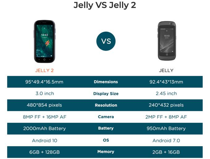 Jelly 2 001