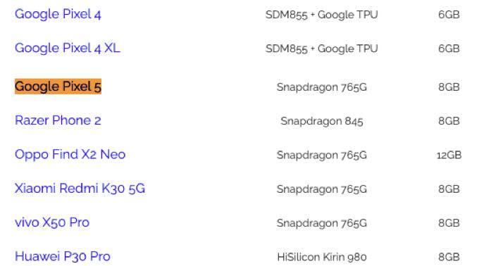Google Pixel 5 leaks 20200811