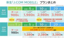 J:COM MOBILEが制限時1Mbpsに刷新、プランまとめ #格安SIM