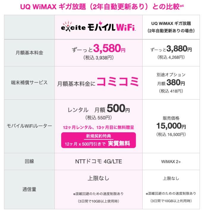 Excite wifi 01