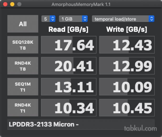 LPDDR3 2133 Micron