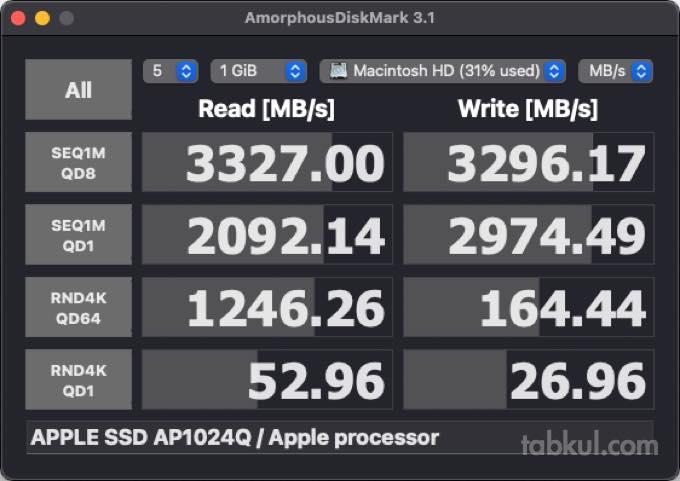 Mac mini M1 2020 AP1024Q