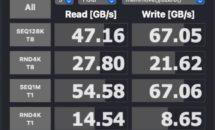 Mac mini (M1 2020)のメモリが爆速な件について、ベンチマーク比較