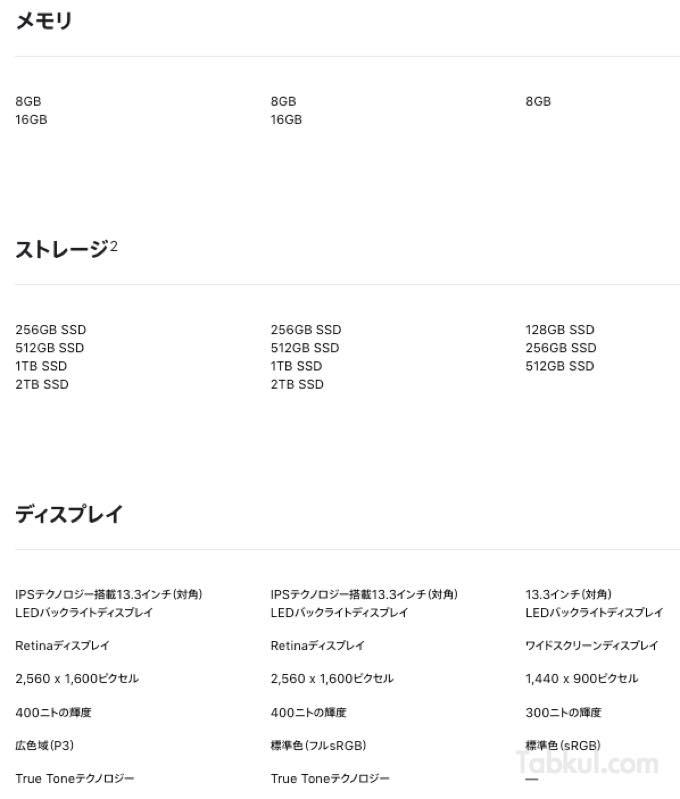 MacBook Air 2020 hikaku spec 04