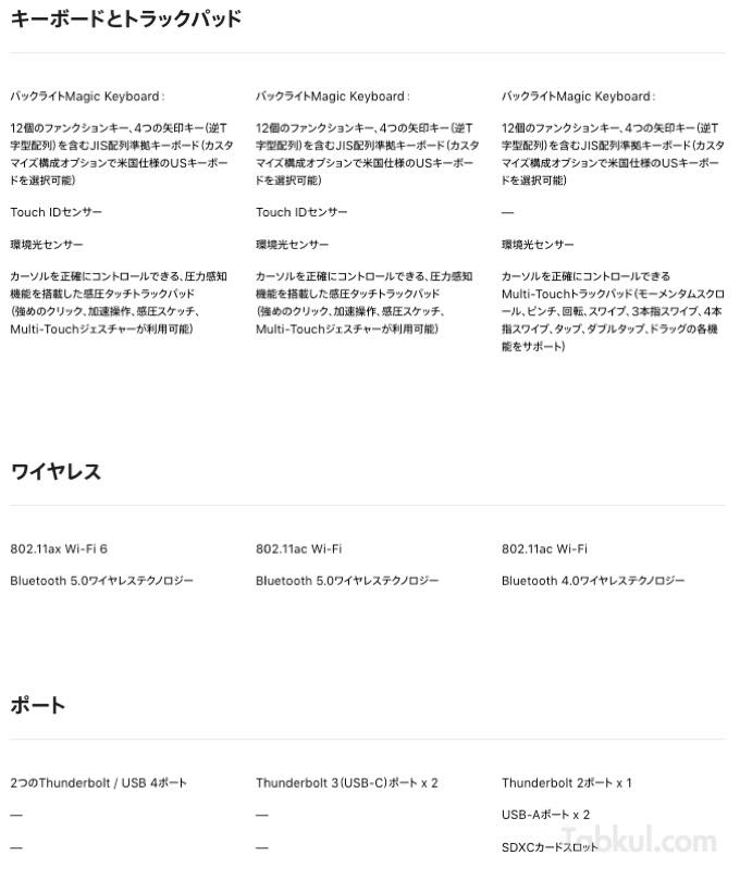 MacBook Air 2020 hikaku spec 06