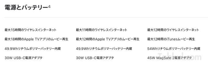 MacBook Air 2020 hikaku spec