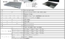 ドンキ、19,800円の2in1仕様PC「ジブン専用PC&タブレットU1C」発表・995gなどスペック