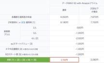 KDDIが月額9350円プラン発表、5G対応データ使い放題