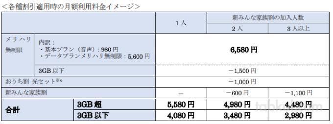 Softbank news 20201222 02