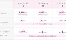 UQ mobileが1Mbpsのデータ無制限を月額2480円に、くりこしプラン発表
