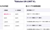 通信の全カウントに注意、楽天モバイル「Rakuten UN-LIMIT Ⅵ」詳細が判明