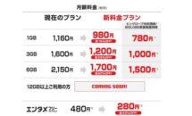 BIGLOBEモバイルが値下げ発表、YouTube見放題が月1480円など