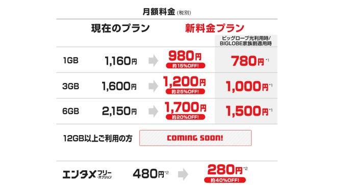BIGLOBEMobile Price 20210219 jpg